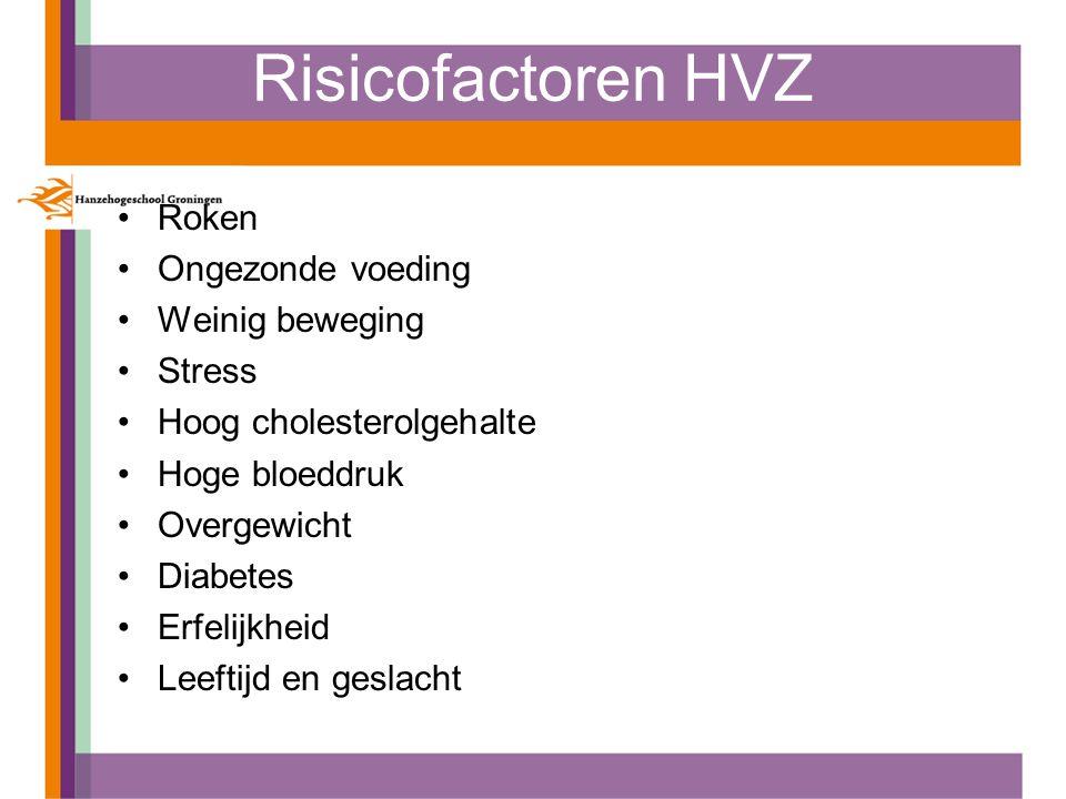 Risicofactoren HVZ Roken Ongezonde voeding Weinig beweging Stress