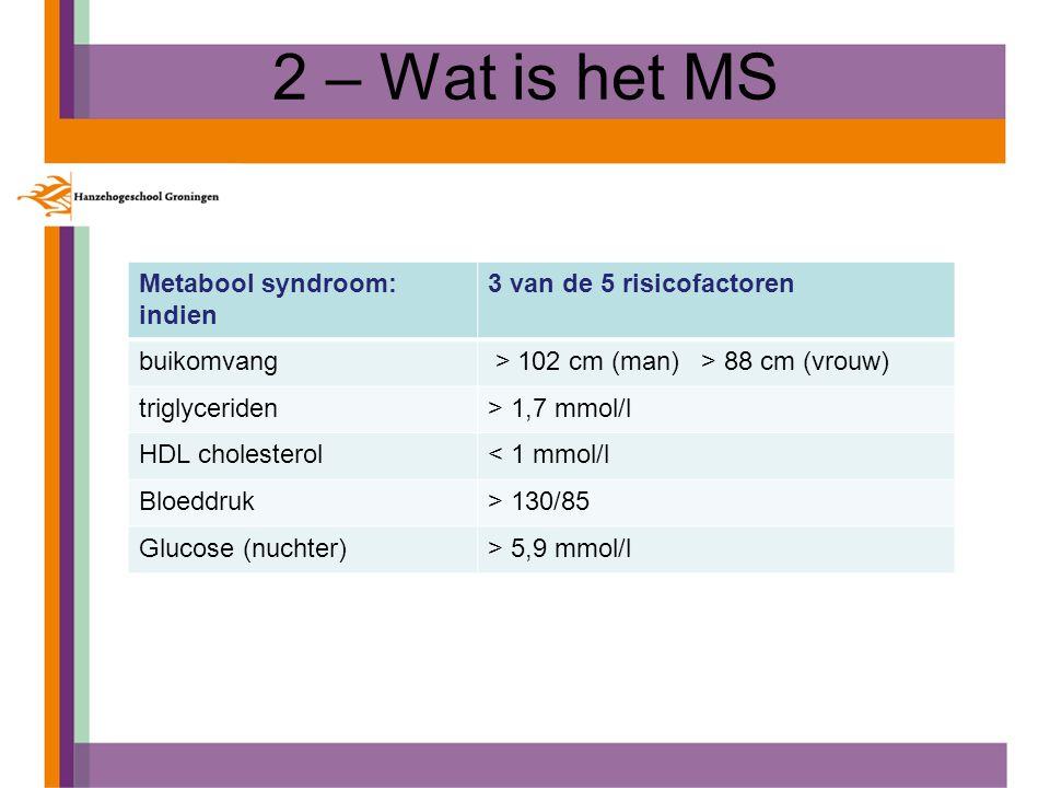2 – Wat is het MS Metabool syndroom: indien 3 van de 5 risicofactoren