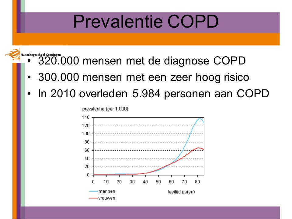 Prevalentie COPD 320.000 mensen met de diagnose COPD