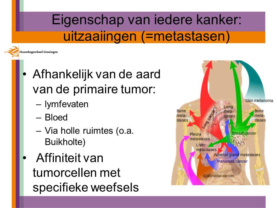 Eigenschap van iedere kanker: uitzaaiingen (=metastasen)