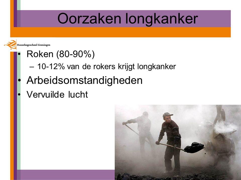 Oorzaken longkanker Arbeidsomstandigheden Roken (80-90%)