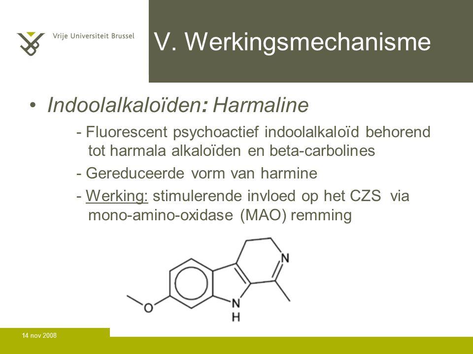 V. Werkingsmechanisme Indoolalkaloïden: Harmaline