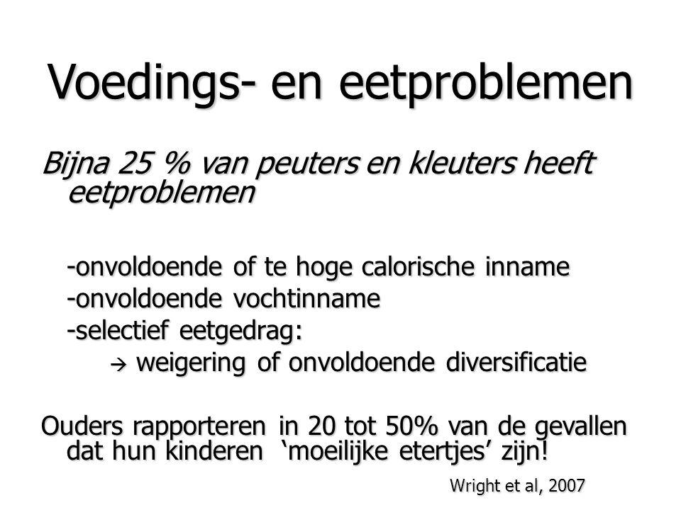 Voedings- en eetproblemen