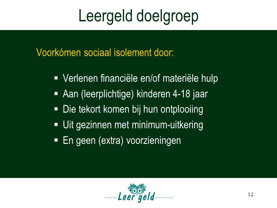 Leergeld doelgroep Voorkómen sociaal isolement door: