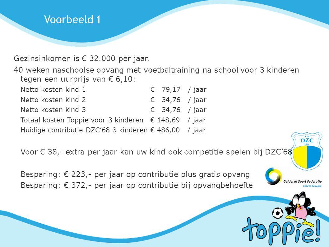 Voorbeeld 1 Gezinsinkomen is € 32.000 per jaar.