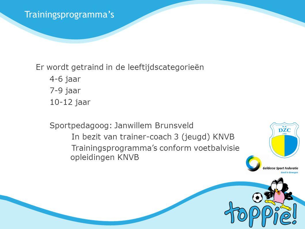 Trainingsprogramma's
