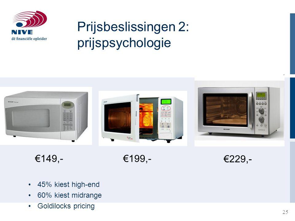 Prijsbeslissingen 2: prijspsychologie €149,- €199,- €229,-
