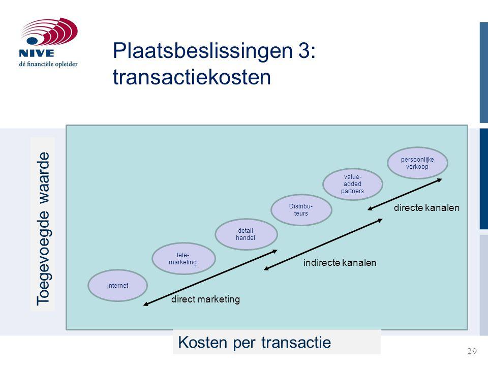 Plaatsbeslissingen 3: transactiekosten Toegevoegde waarde