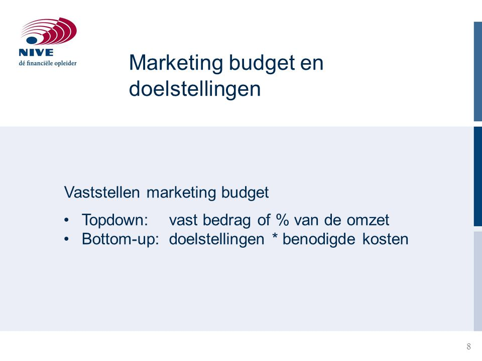 Marketing budget en doelstellingen