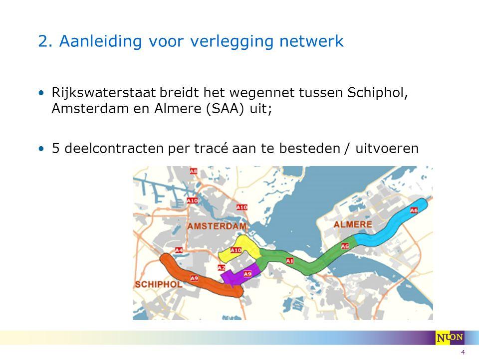 2. Aanleiding voor verlegging netwerk