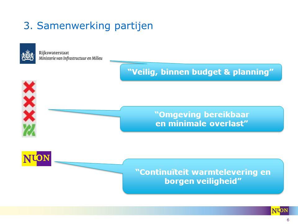Veilig, binnen budget & planning Continuïteit warmtelevering en