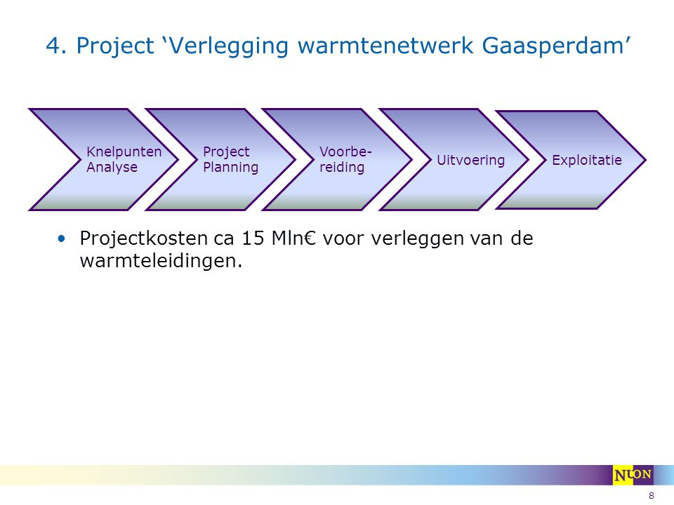 4. Project 'Verlegging warmtenetwerk Gaasperdam'