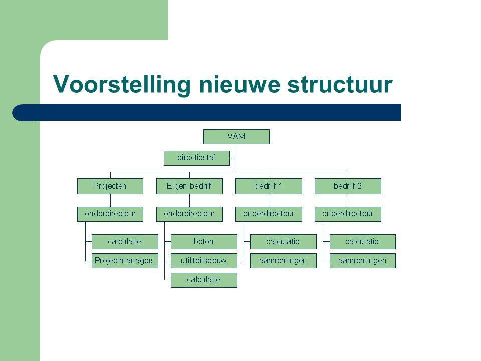 Voorstelling nieuwe structuur
