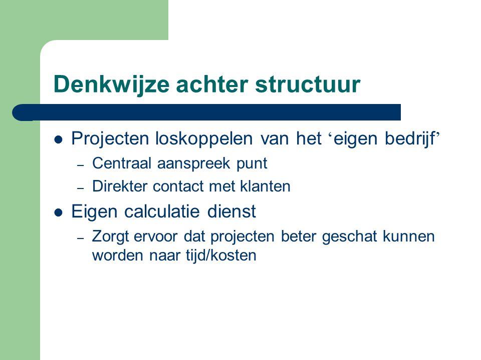 Denkwijze achter structuur