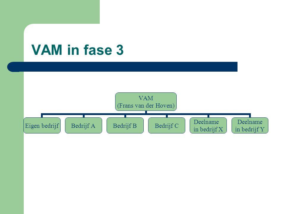 VAM in fase 3
