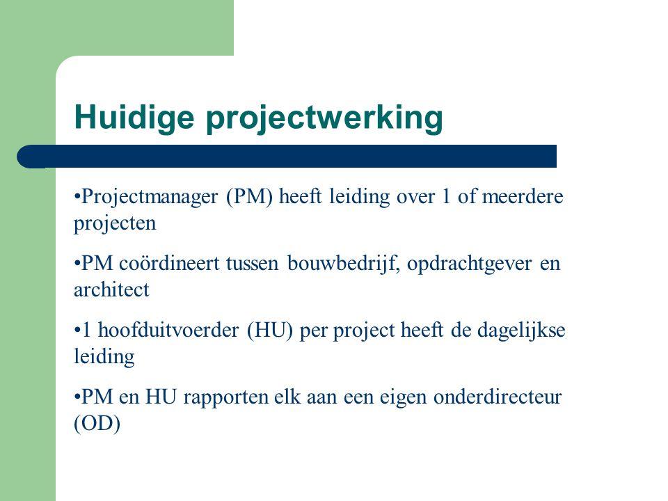 Huidige projectwerking