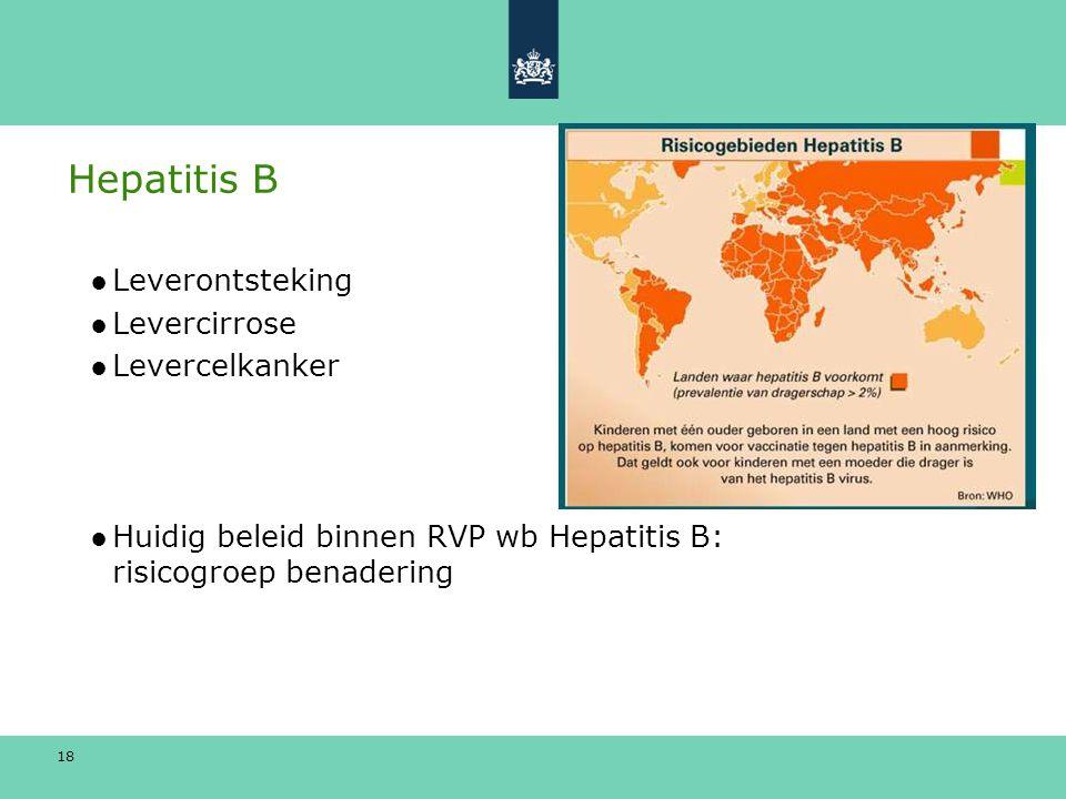 Hepatitis B Leverontsteking Levercirrose Levercelkanker