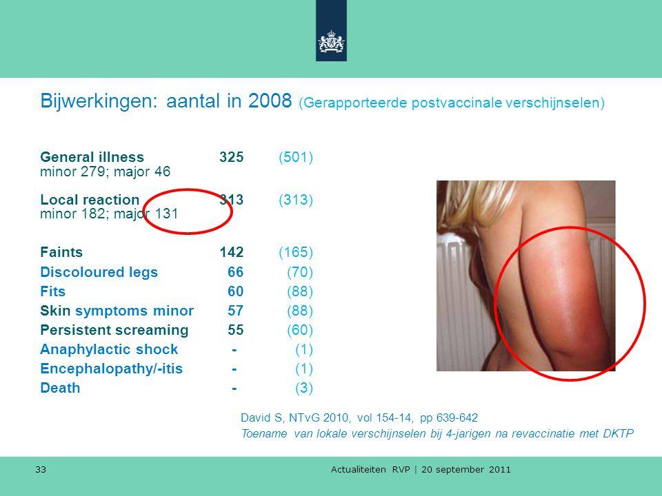 Bijwerkingen: aantal in 2008 (Gerapporteerde postvaccinale verschijnselen)