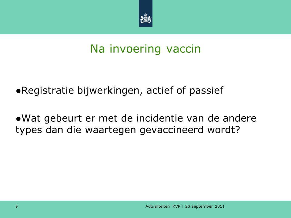 Na invoering vaccin Registratie bijwerkingen, actief of passief