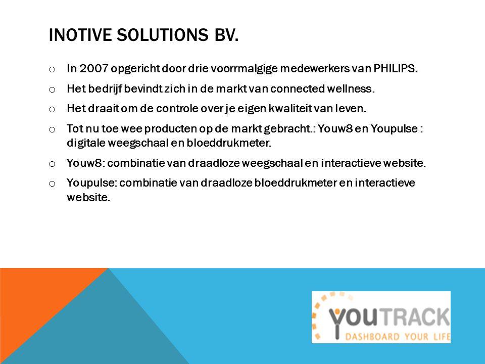 Inotive Solutions BV. In 2007 opgericht door drie voorrmalgige medewerkers van PHILIPS. Het bedrijf bevindt zich in de markt van connected wellness.