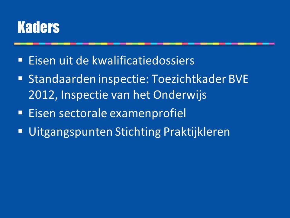 Kaders Eisen uit de kwalificatiedossiers