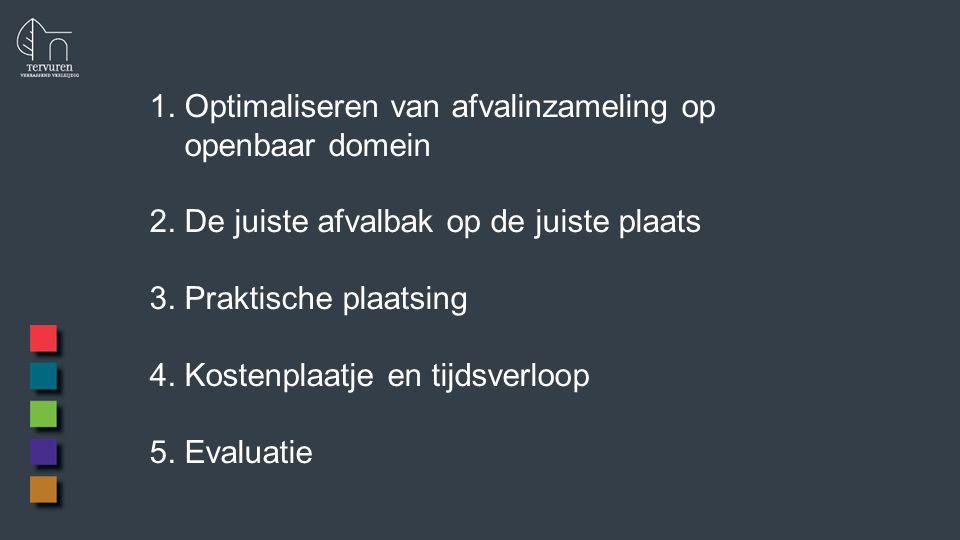 Optimaliseren van afvalinzameling op openbaar domein