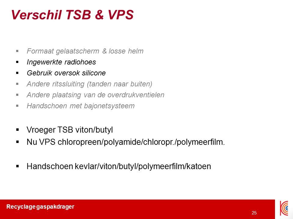 Verschil TSB & VPS Vroeger TSB viton/butyl