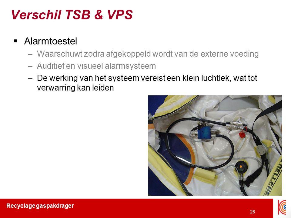 Verschil TSB & VPS Alarmtoestel