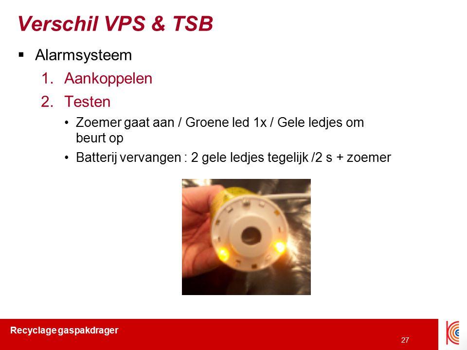 Verschil VPS & TSB Alarmsysteem Aankoppelen Testen