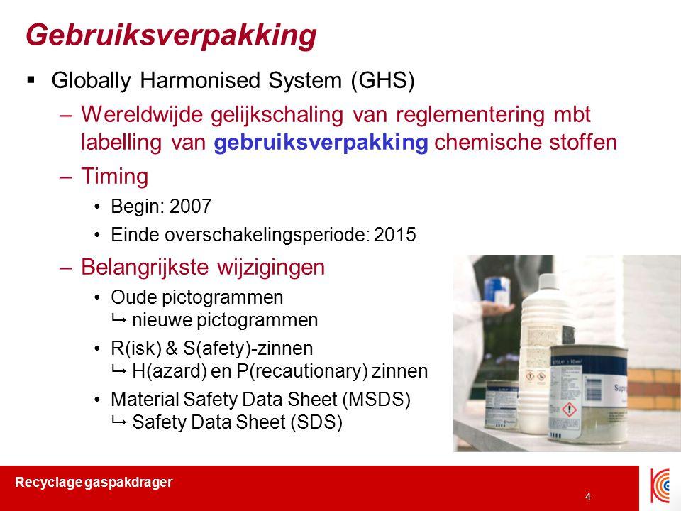 Gebruiksverpakking Globally Harmonised System (GHS)