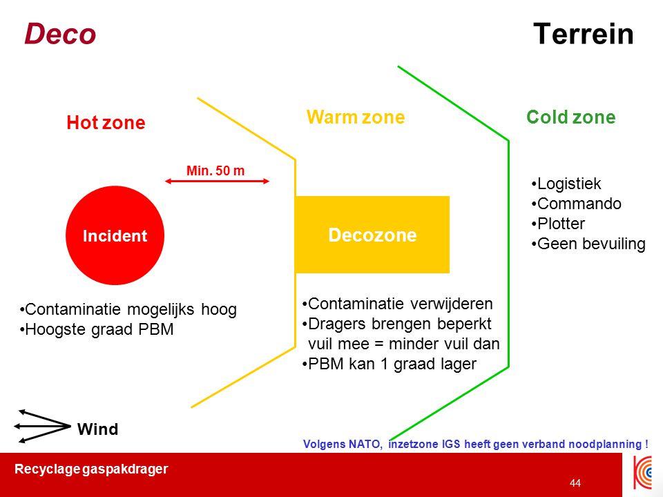 Deco Terrein Warm zone Cold zone Hot zone Decozone Logistiek Commando