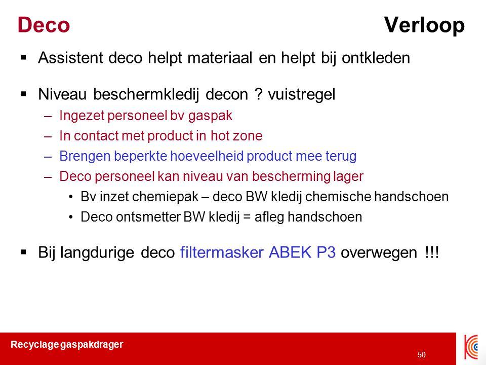 Deco Verloop Assistent deco helpt materiaal en helpt bij ontkleden