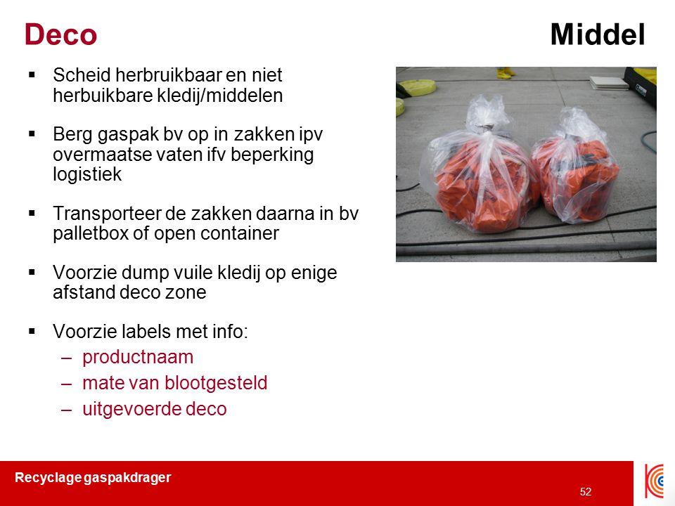 Deco Middel Scheid herbruikbaar en niet herbuikbare kledij/middelen