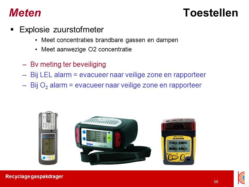 Meten Toestellen Explosie zuurstofmeter Bv meting ter beveiliging