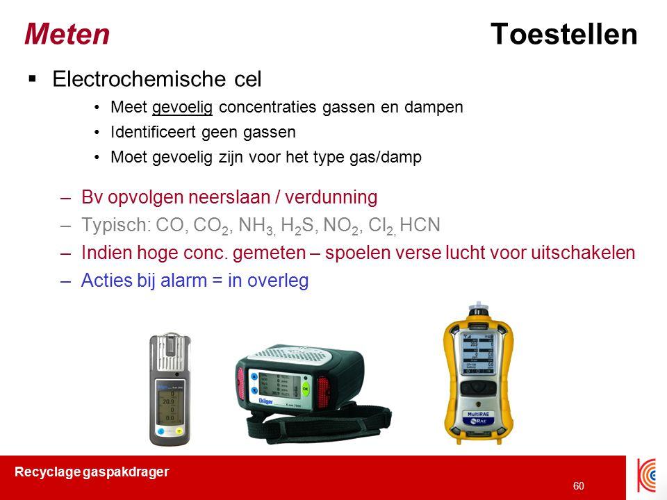 Meten Toestellen Electrochemische cel