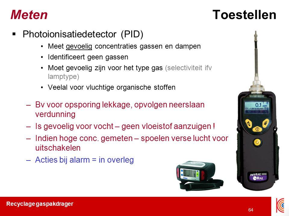 Meten Toestellen Photoionisatiedetector (PID)