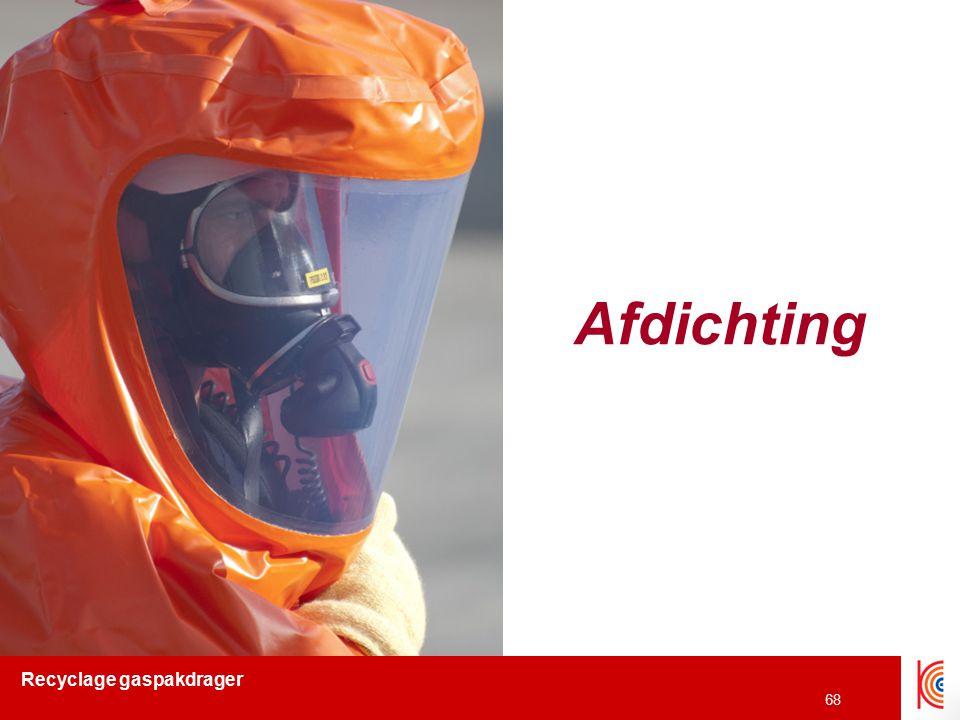 Afdichting