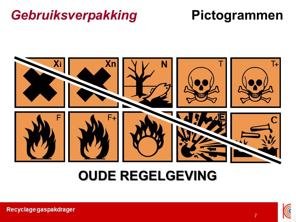 Gebruiksverpakking Pictogrammen