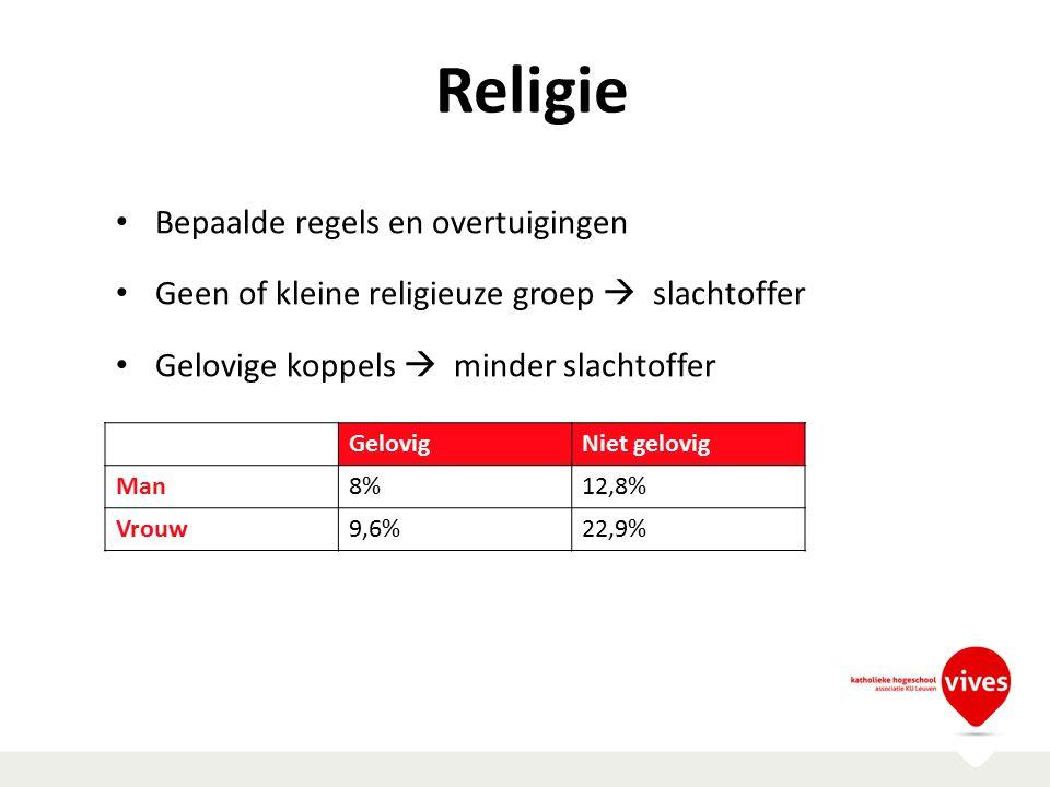 Religie Bepaalde regels en overtuigingen