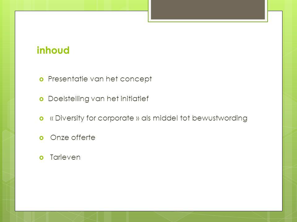 inhoud Presentatie van het concept Doelstelling van het initiatief