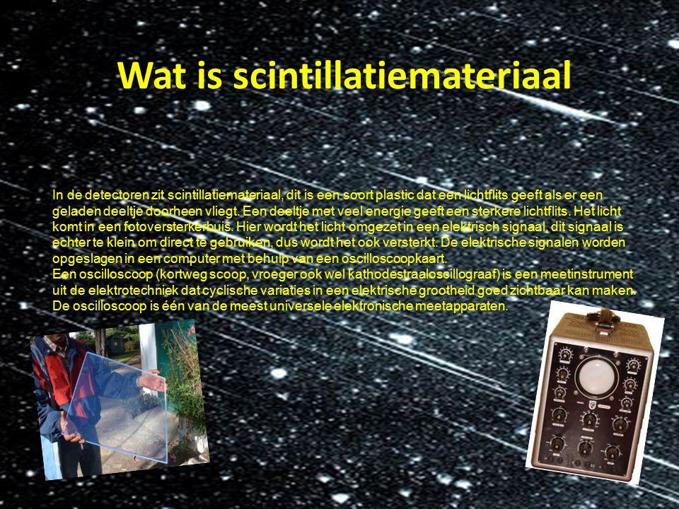 Wat is scintillatiemateriaal