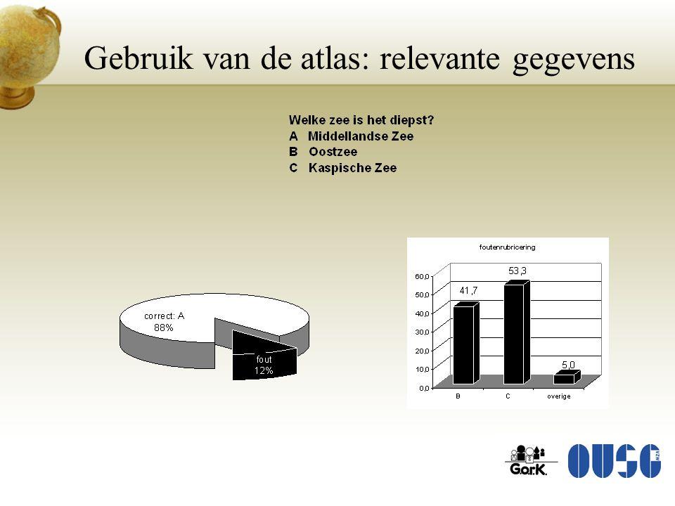 Gebruik van de atlas: relevante gegevens