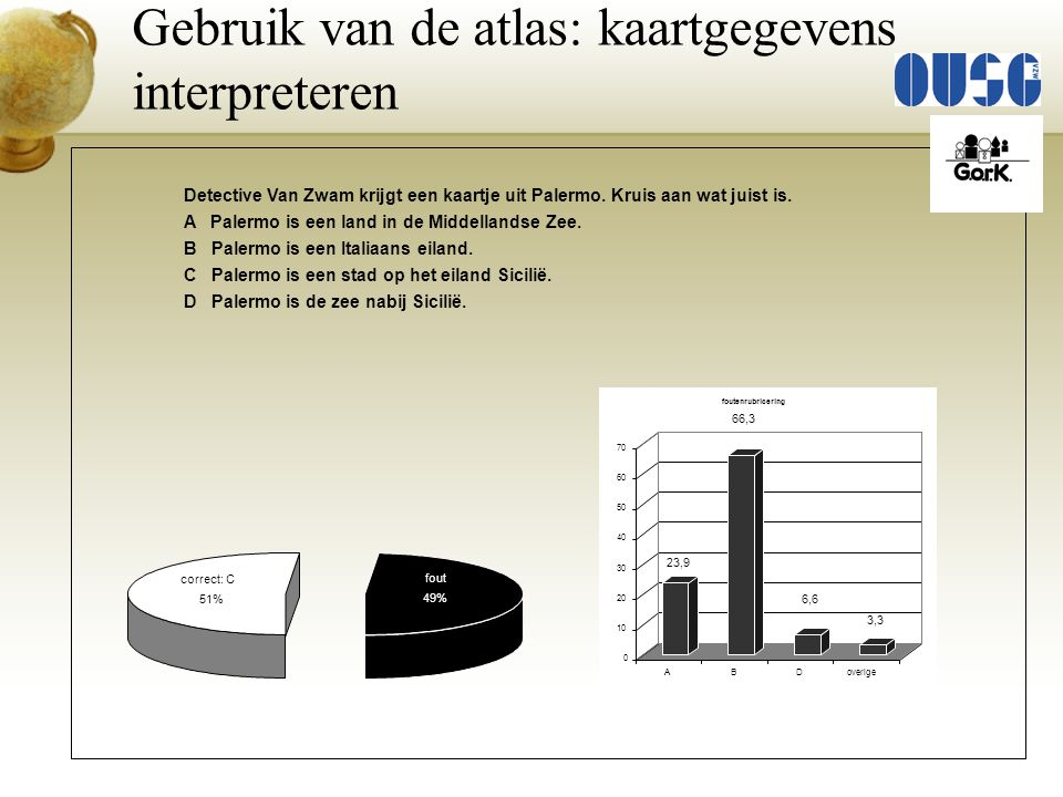 Gebruik van de atlas: kaartgegevens interpreteren