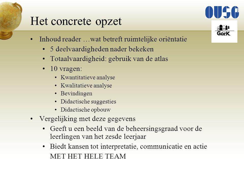 Het concrete opzet Inhoud reader …wat betreft ruimtelijke oriëntatie