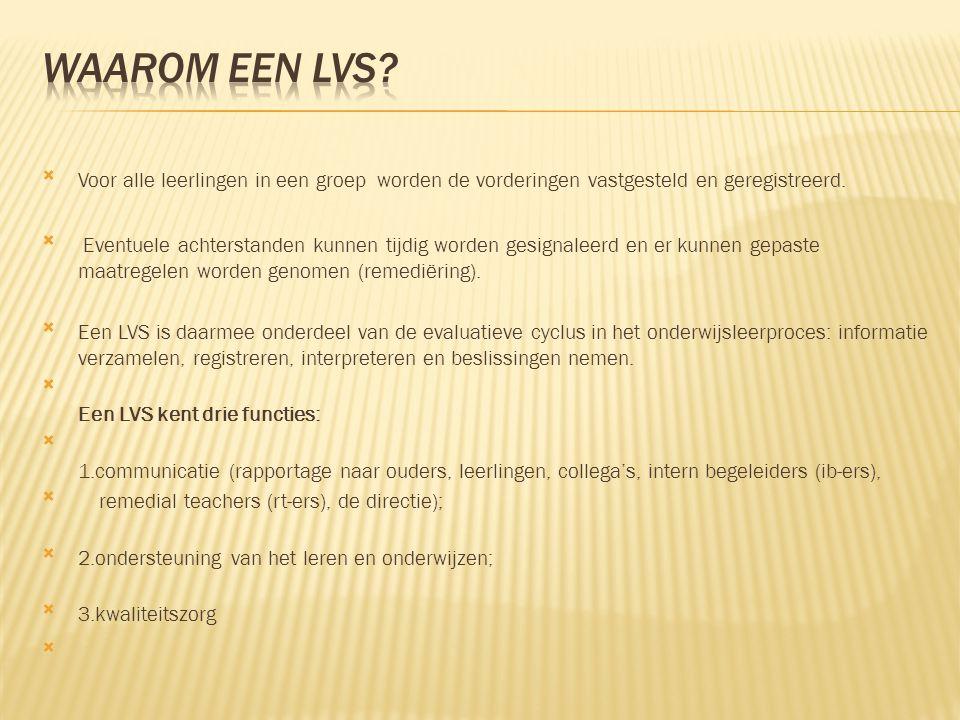 Waarom een LVS Voor alle leerlingen in een groep worden de vorderingen vastgesteld en geregistreerd.