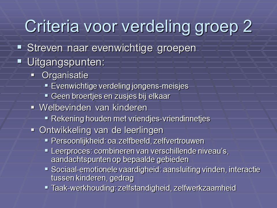 Criteria voor verdeling groep 2