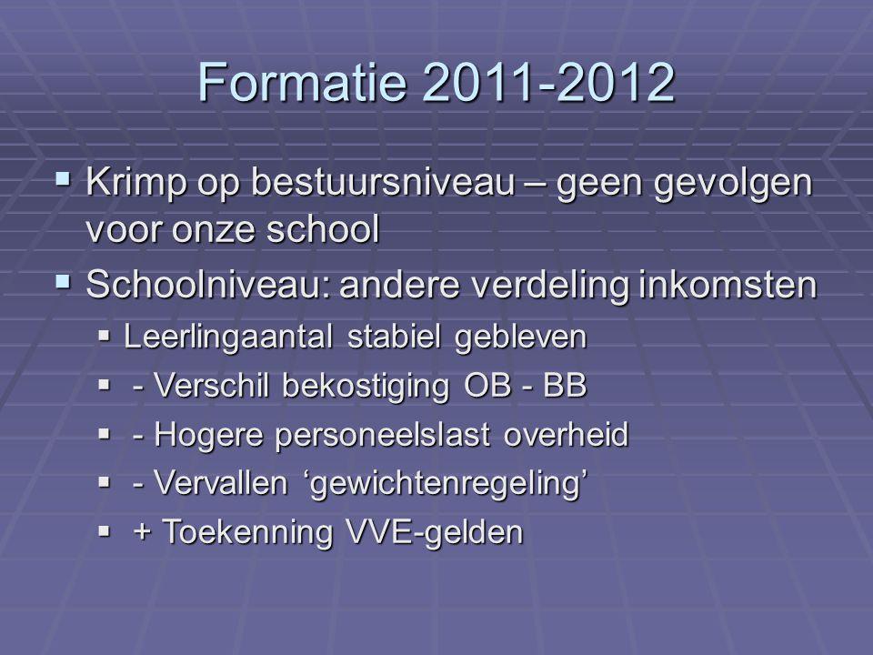 Formatie 2011-2012 Krimp op bestuursniveau – geen gevolgen voor onze school. Schoolniveau: andere verdeling inkomsten.