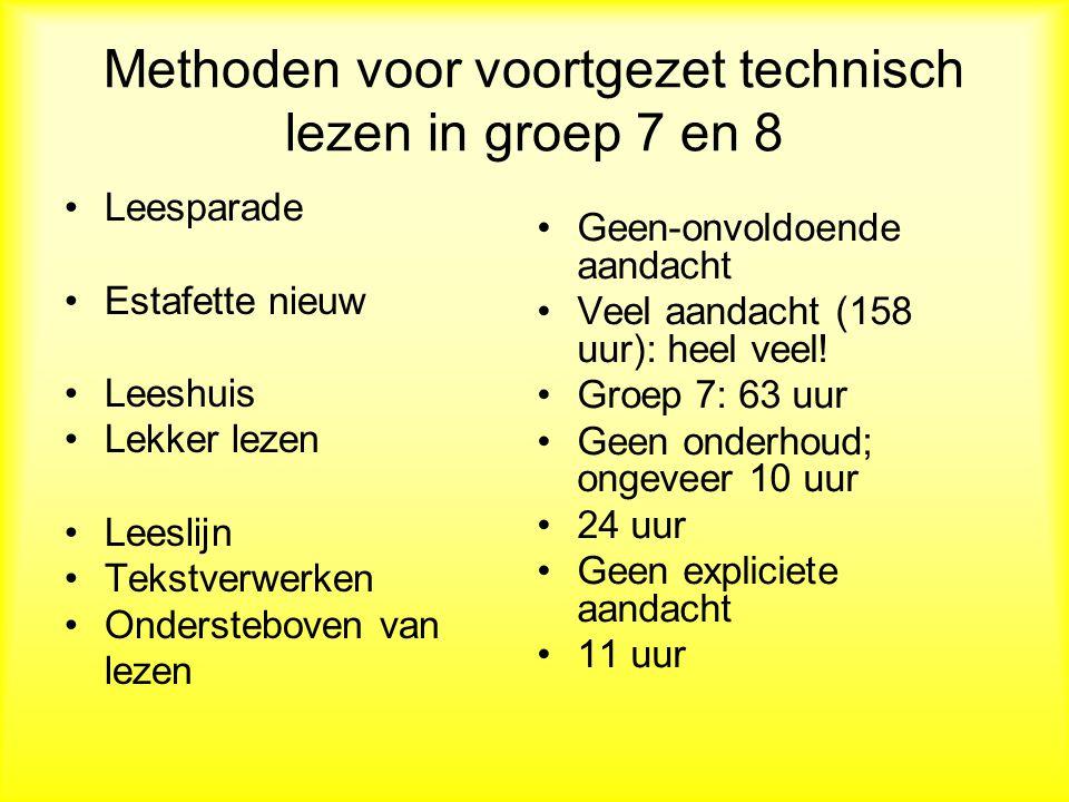 Methoden voor voortgezet technisch lezen in groep 7 en 8