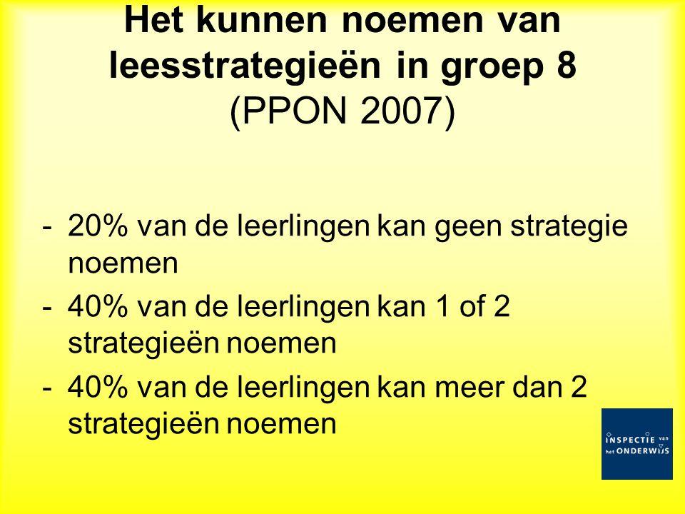 Het kunnen noemen van leesstrategieën in groep 8 (PPON 2007)