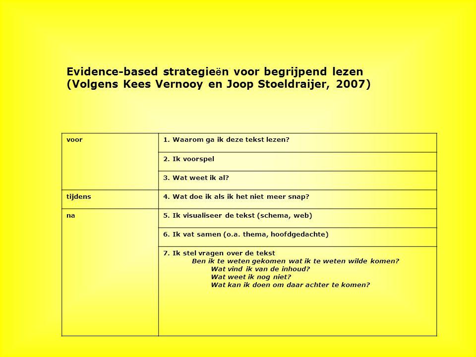 Evidence-based strategieën voor begrijpend lezen